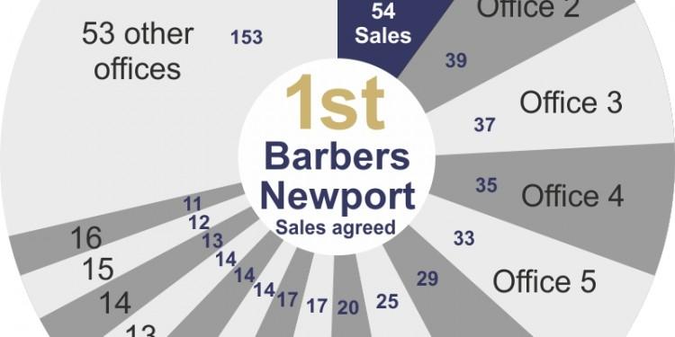Barbers_N1608